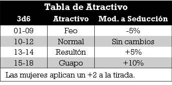 Tabla_Atractivo_alt